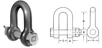 how to put a chain fall on a shackle