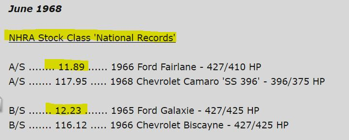 1968 Stock Records.JPG