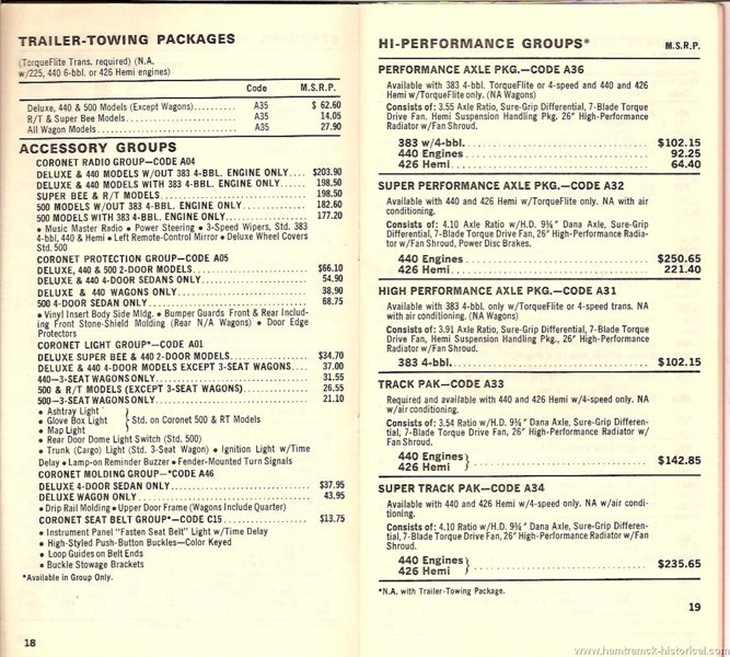 1970 Coronet Salesman Guide_Page_2.jpg