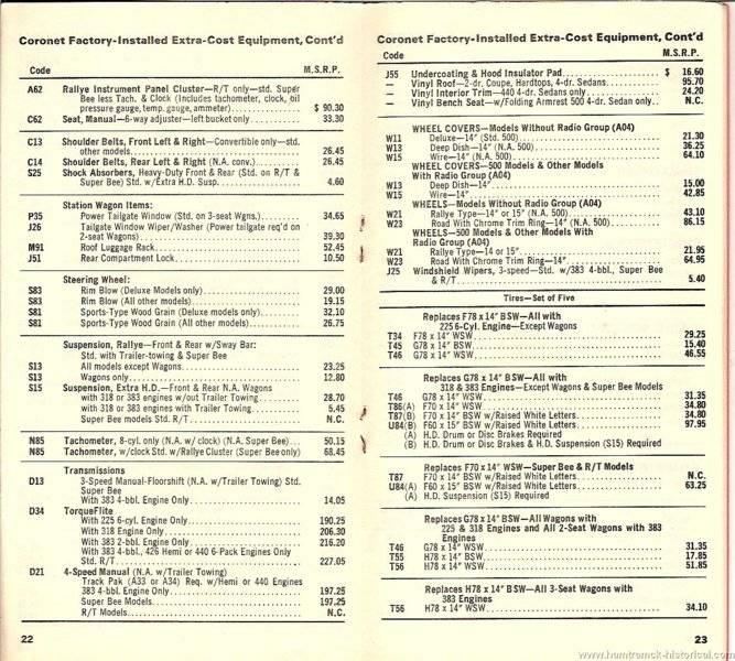 1970 Coronet Salesman Guide_Page_4.jpg