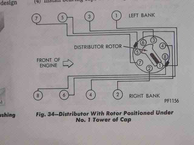 Wiring Diagram Additionally 1986 Dodge Ram Ignition Free further Question 35985 furthermore 1971 Ford Torino Fuse Box Diagram together with Delco Alternator Resistor Wiring Diagram further 3 Wire Trailer Wiring Harness. on 1966 dodge truck wiring diagram