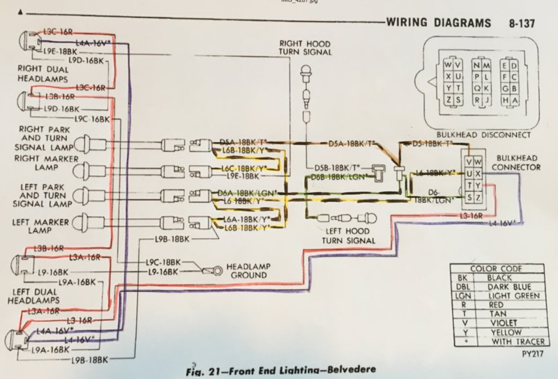 wiring diagram further 70 plymouth road runner on 1970 plymouth