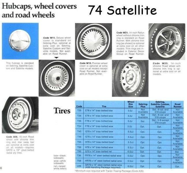 74_Satellite_wheel_options_750.jpg