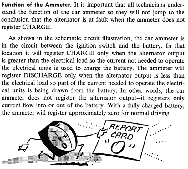ammeter-zero-master-tech1960-png.png