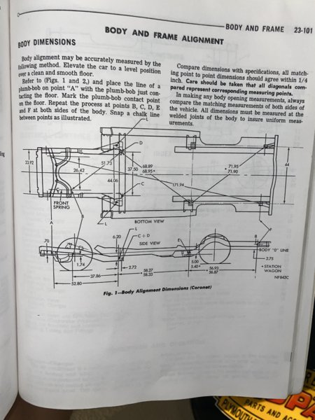 Diagram Wiring Diagram 1970 Dodge Charger Full Version Hd Quality Dodge Charger Introducingiphone Olth Guild Fr