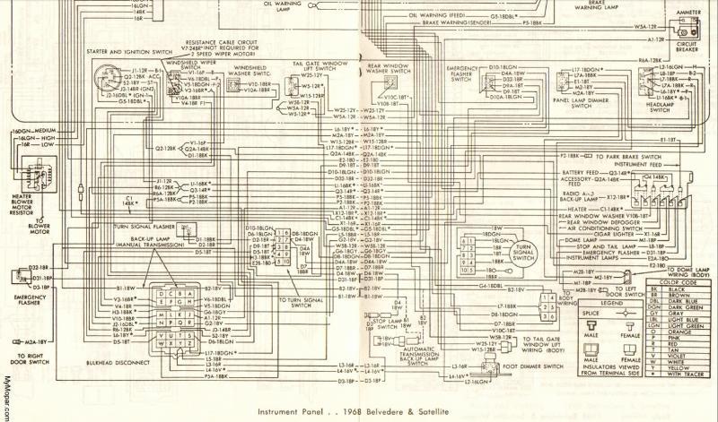 1969 Roadrunner Wiring Diagram Schematic Diagrams U2022 Rh Detox Design Co Class A Rv Positive Ground Plymouth Wiringdiagram: 1939 Plymouth Positive Ground Wiring Diagram At Sewuka.co