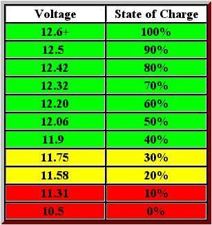 battery voltage.jpg