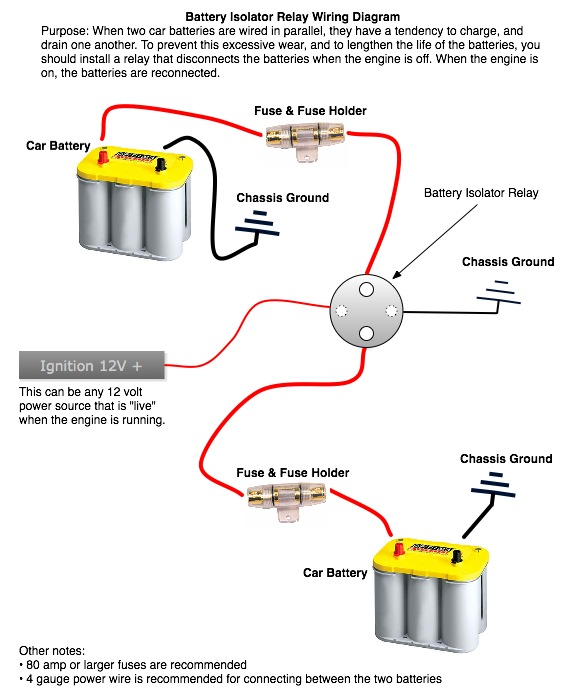 dual battery wiring diagram boat schematic diagrams battery isolator installation diagram auxiliary battery solenoid wiring diagram trusted wiring diagram dual boat batteries wiring diagram dual battery wiring diagram boat
