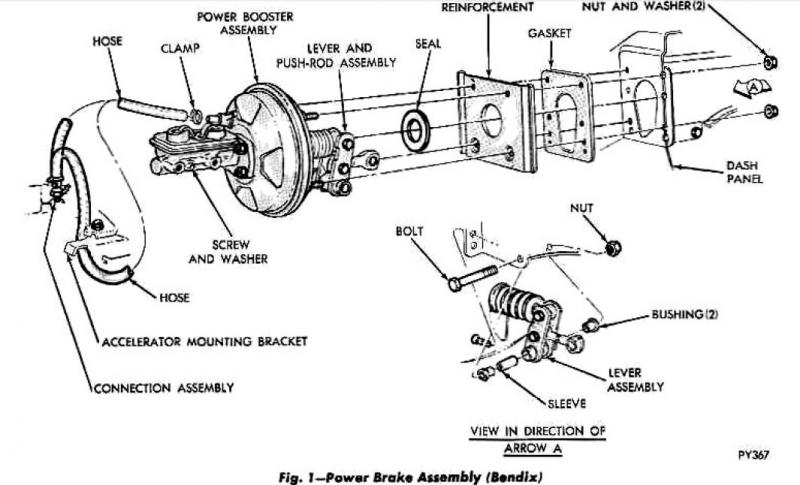 Brake Pedal Height Issues   For B Bodies Only Classic