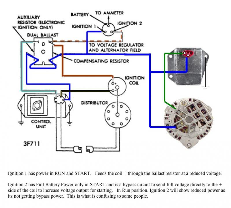 1997 Chevy 7 4 Distributor Wiring Diagram – Freddryer.co