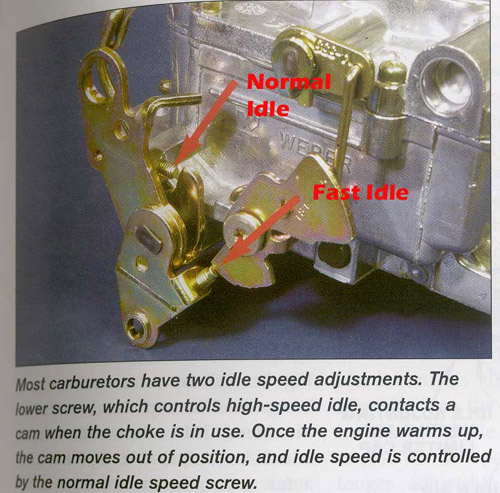 Whats The Best All Around Carb For A 440 For B Bodies Only Classic