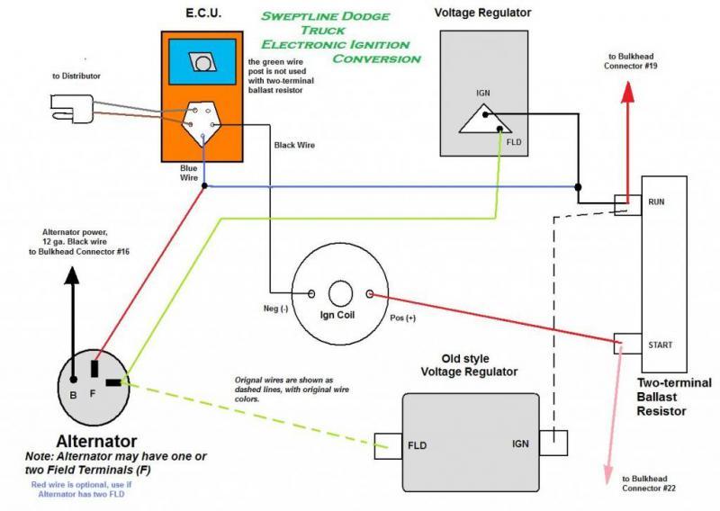 Mopar Electronic Ignition Wiring Diagram. Wiring. Wiring Diagram ...