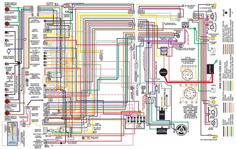 plymouth duster wire harness wiring diagram