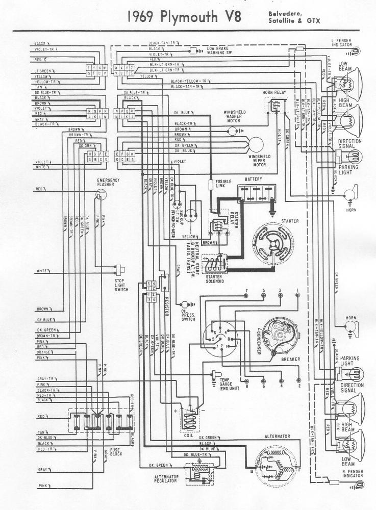 1969 plymouth roadrunner wiring diagram plymouth free wiring diagrams rh dcot org 1970 Super Bee 1970 Road Runner Superbird