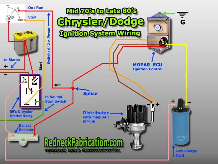 Starting Engine On Startup Stand