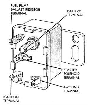 mopar ignition wiring diagram best wiring diagram image 2018 ford starter relay diagram power arc ignition wiring diagram