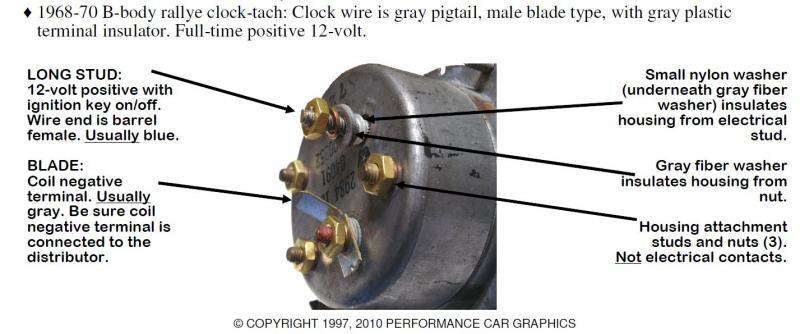 tic toc tach wiring diagram trusted wiring diagram u2022 rh soulmatestyle co Tic Toc Tach Wiring Diagram 68 Camaro Tic Toc Tach Restoration