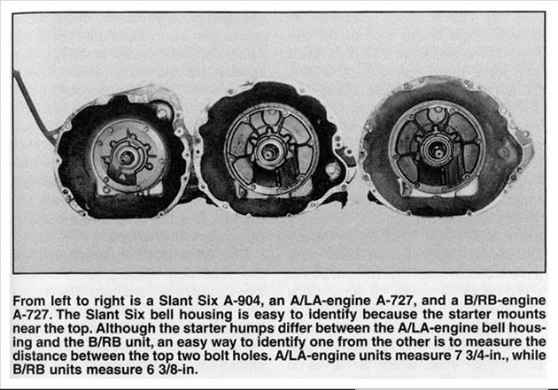 Your 'Guide' to the 727/904 transmission | For B Bodies Only