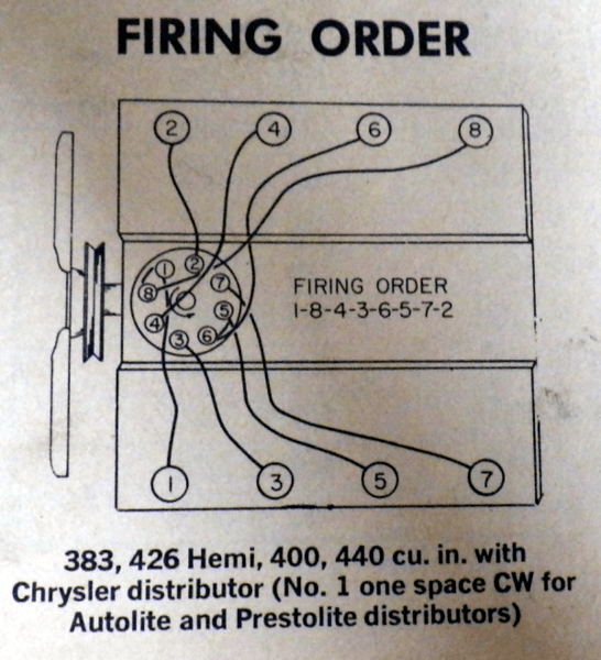 upload_2018-1-26_14-25-43-png  Wire Distributor Wiring Diagram on c4 hei, msd 6al hei, mallory ignition, for chevy hei, 92 honda civic vx spark plug, joe hunt,