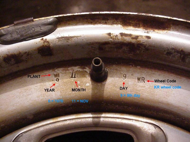 wheel codes.jpeg