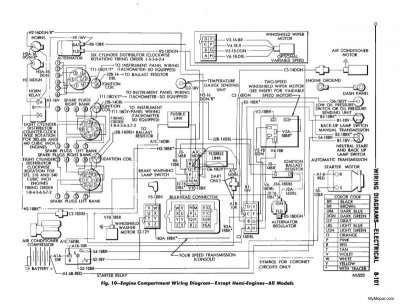 68 plymouth wiring diagram 68 nova wiring diagram