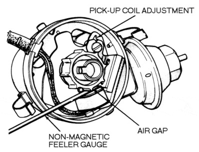 Changing To Electronic Ignition