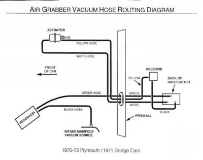 vacuum system 68 charger for b bodies only classic mopar forum  headlightdoors doesn& 39;t close