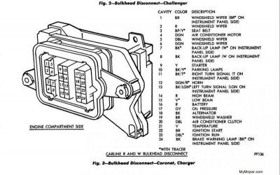 Anyone Have a Bulkhead Connector    Diagram       For B Bodies