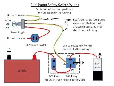 Safety Switch Wiring Moreover Wiring Harness Diagram On Oil Pressure on pump piping diagram, fuel pump diagram, pump block diagram, impeller diagram, fuse diagram, pump installation diagram, pump schematic, heat pump diagram, pressure diagram, pump flow diagram, pump filter diagram, pump house diagram, pump motor diagram, pump electrical wiring, pump operation diagram, septic pump diagram, pump brochure, pump control diagram, pump parts diagram, water pump diagram,