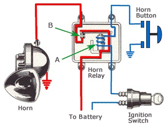 69 roadrunner wiring diagram horn wiring diagram article  69 roadrunner wiring diagram horn #1